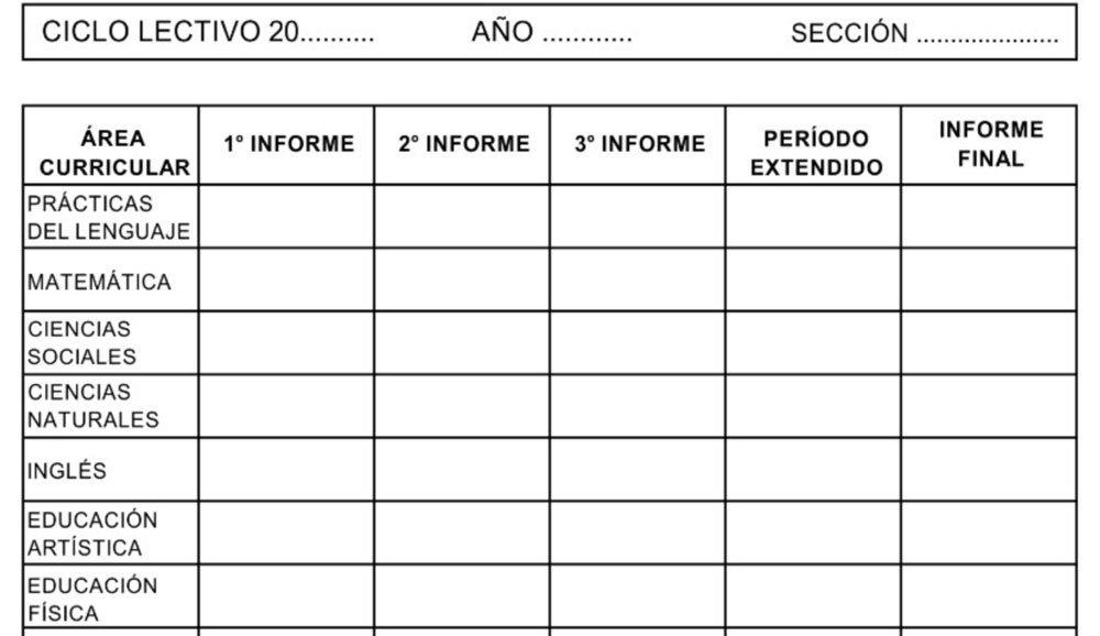 CIERRE DE NOTAS DEL 1º PERÍODO: Recoger y sistematizar datos de avance